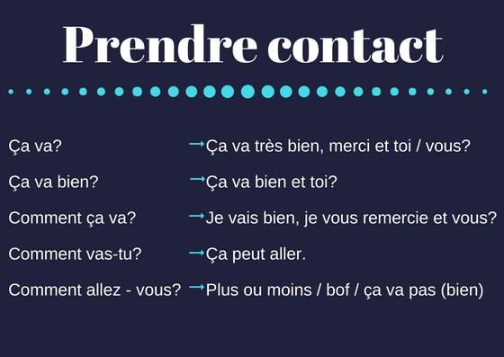 Básicos Del Francés Saludar Y Despedirse Institut